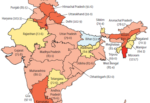Projection of Cancer Cases in India