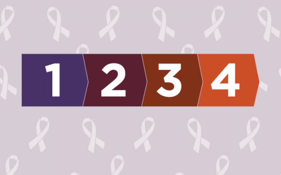 What are The Different Stages of Cancer?